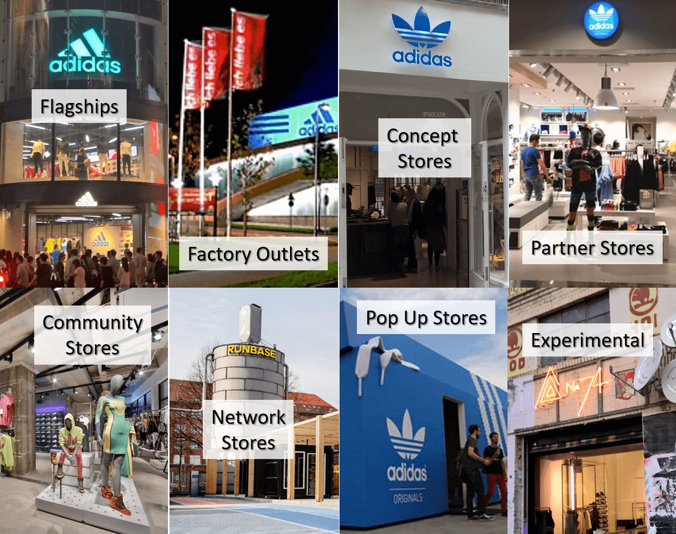 88a10a7827bdbe 8 Reasons why Brands continue to invest in Brick   Mortar Retail Expansion