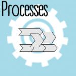 best practice management processes