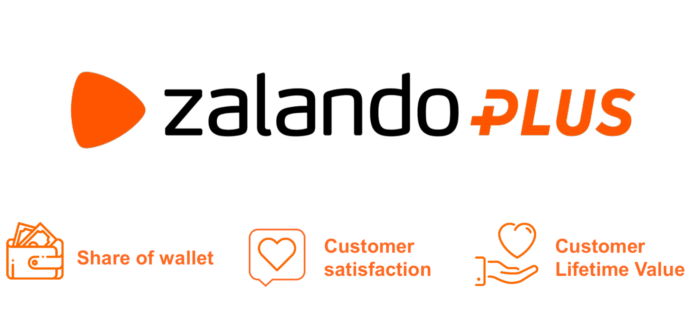 Zalando Plus Loyalty Program with Share of Wallet Customer Satisfaction and Customer Lifetime Value; Customer Segmentation; Source: Zalando Investor Relations