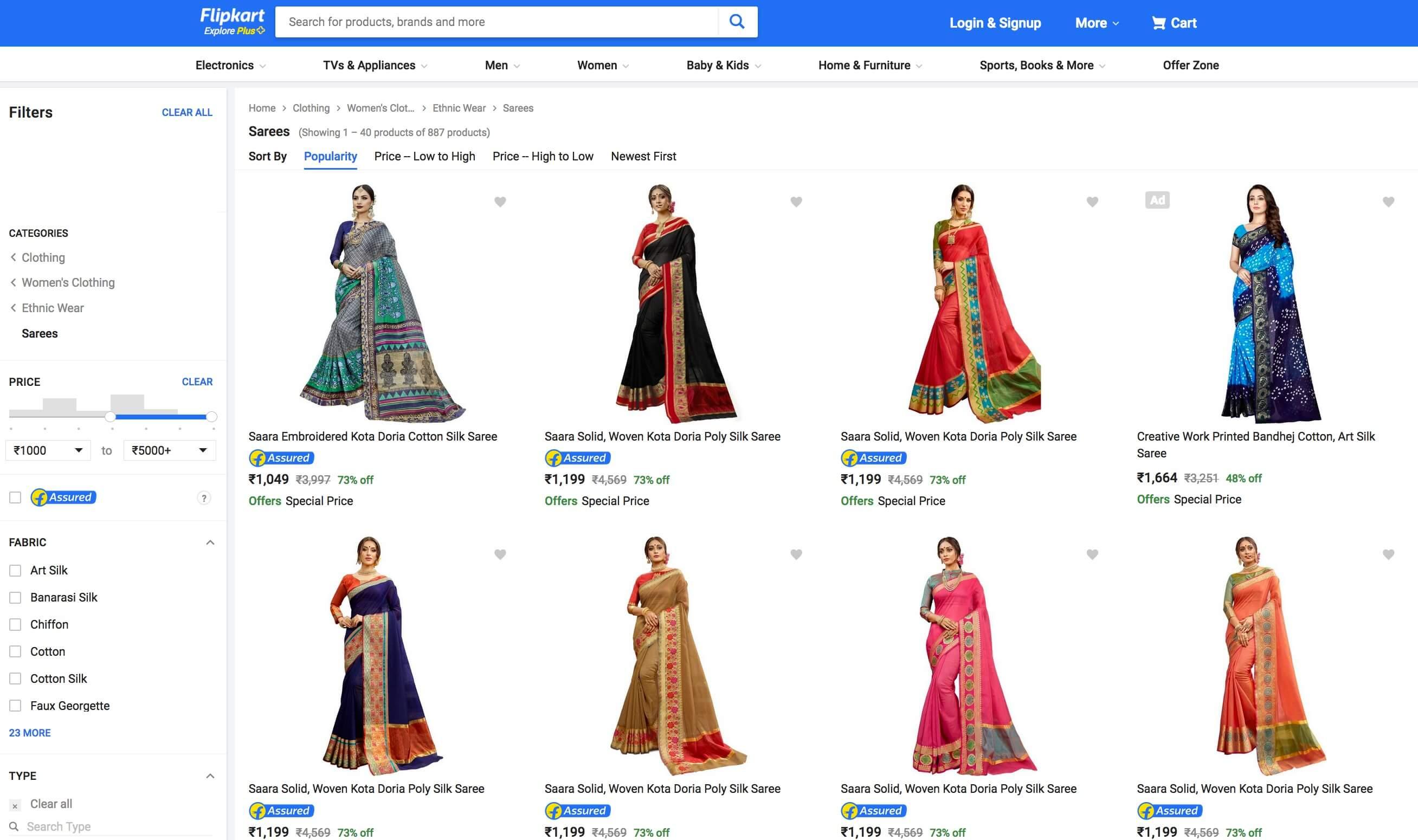 Retail India