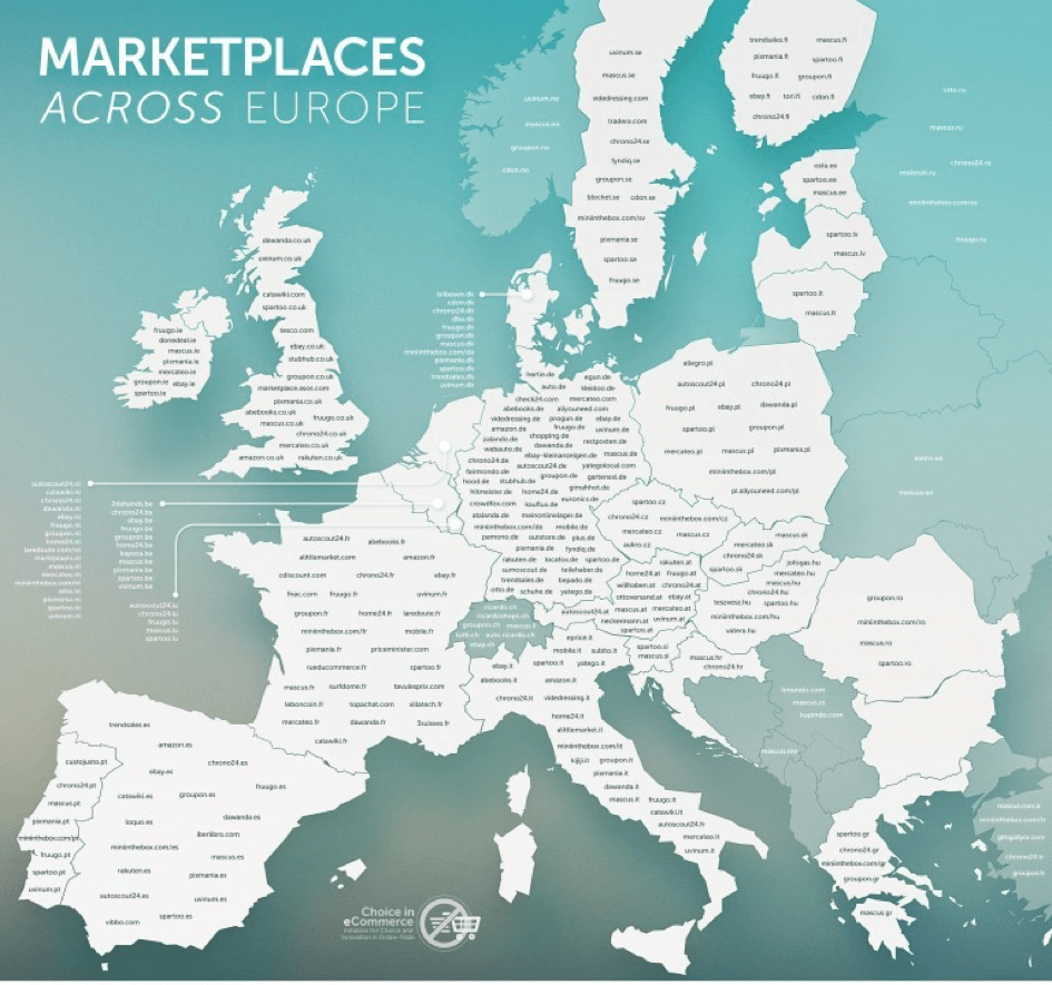 Digital Distribution BVOH Marketplaces Europe
