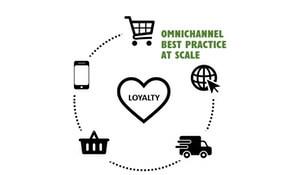 omnichannel brand management 2019