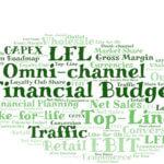 Omnichannel Financial Budgeting KPIs