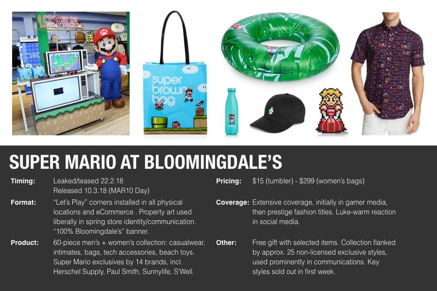 Edited Retail Bloomingdale's