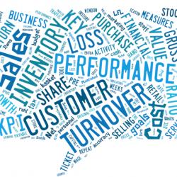 Brand KPI,