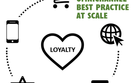Omnichannel Best Practice at Scale